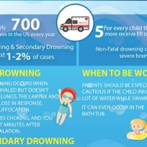 Dry Drowning & Secondary Drowning – What You Need To Know To Keep Your Kids Safe (+ Infographic!)